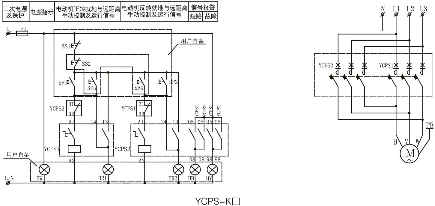可逆型电动机控制器配置有两种:  ◆配置一:ycps-k1,控制开关均为